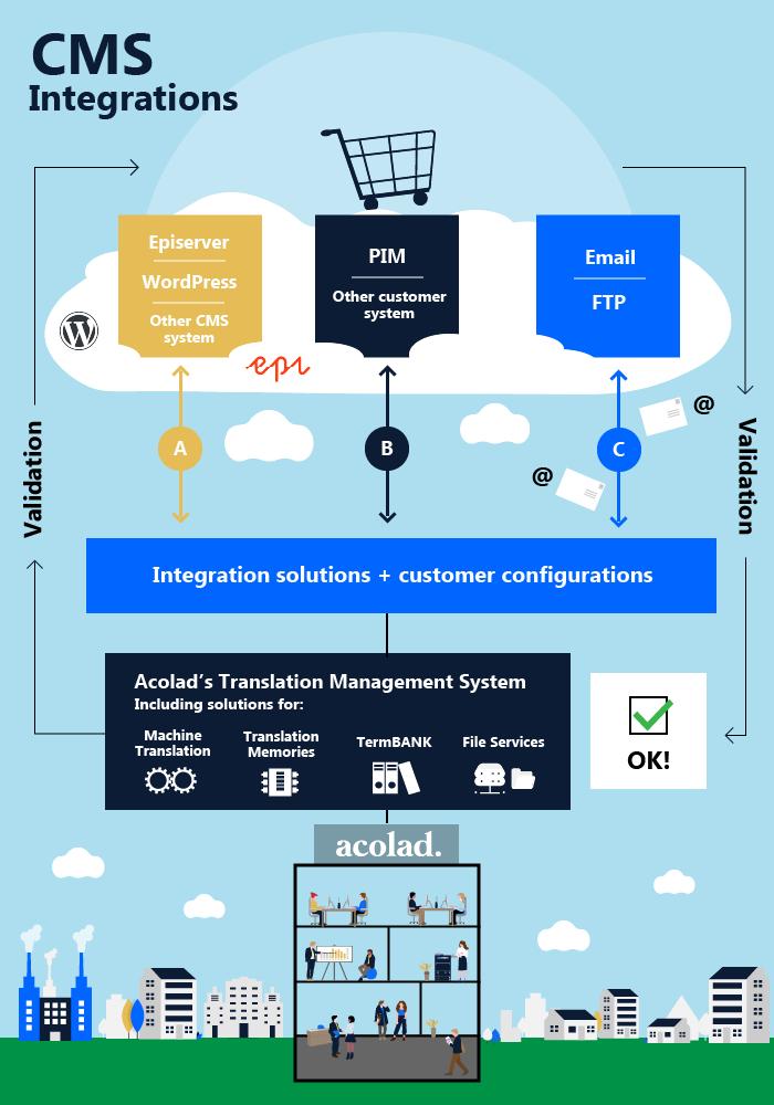 CMS_infograph_EN