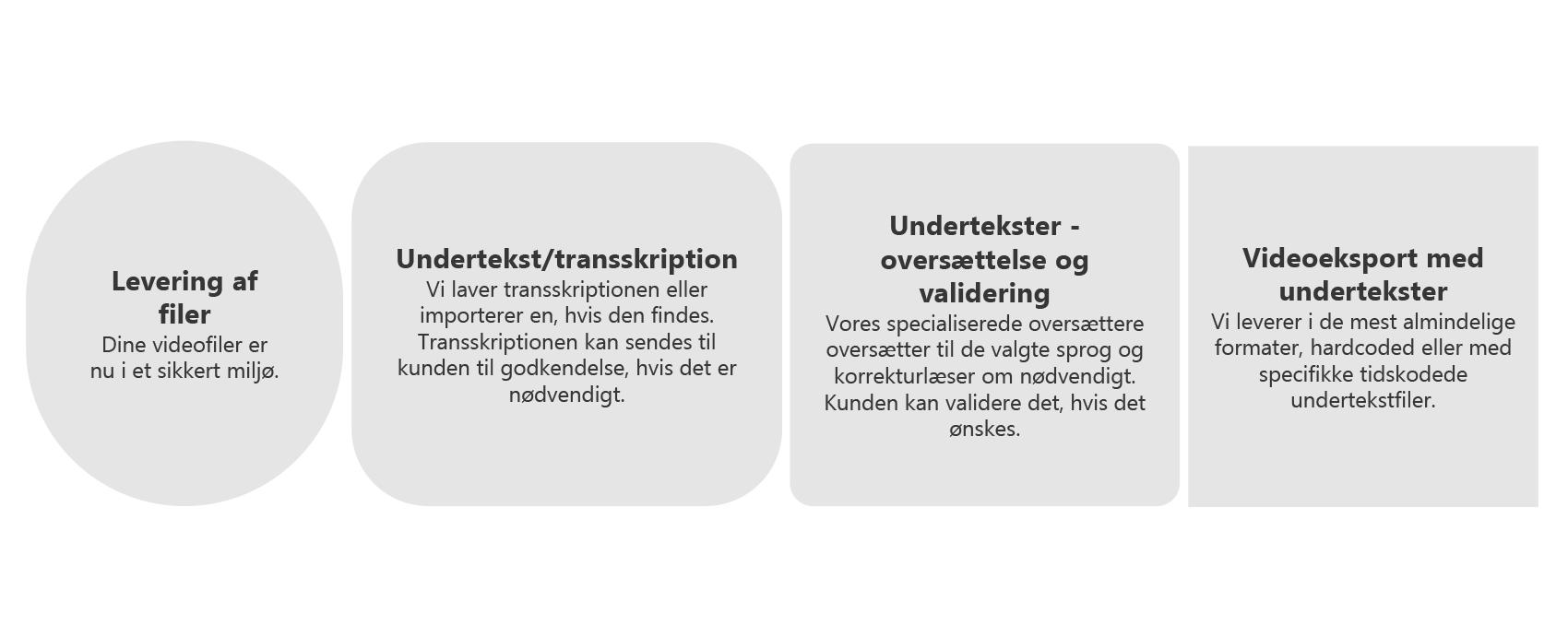 Subtitling-Workaround-DA