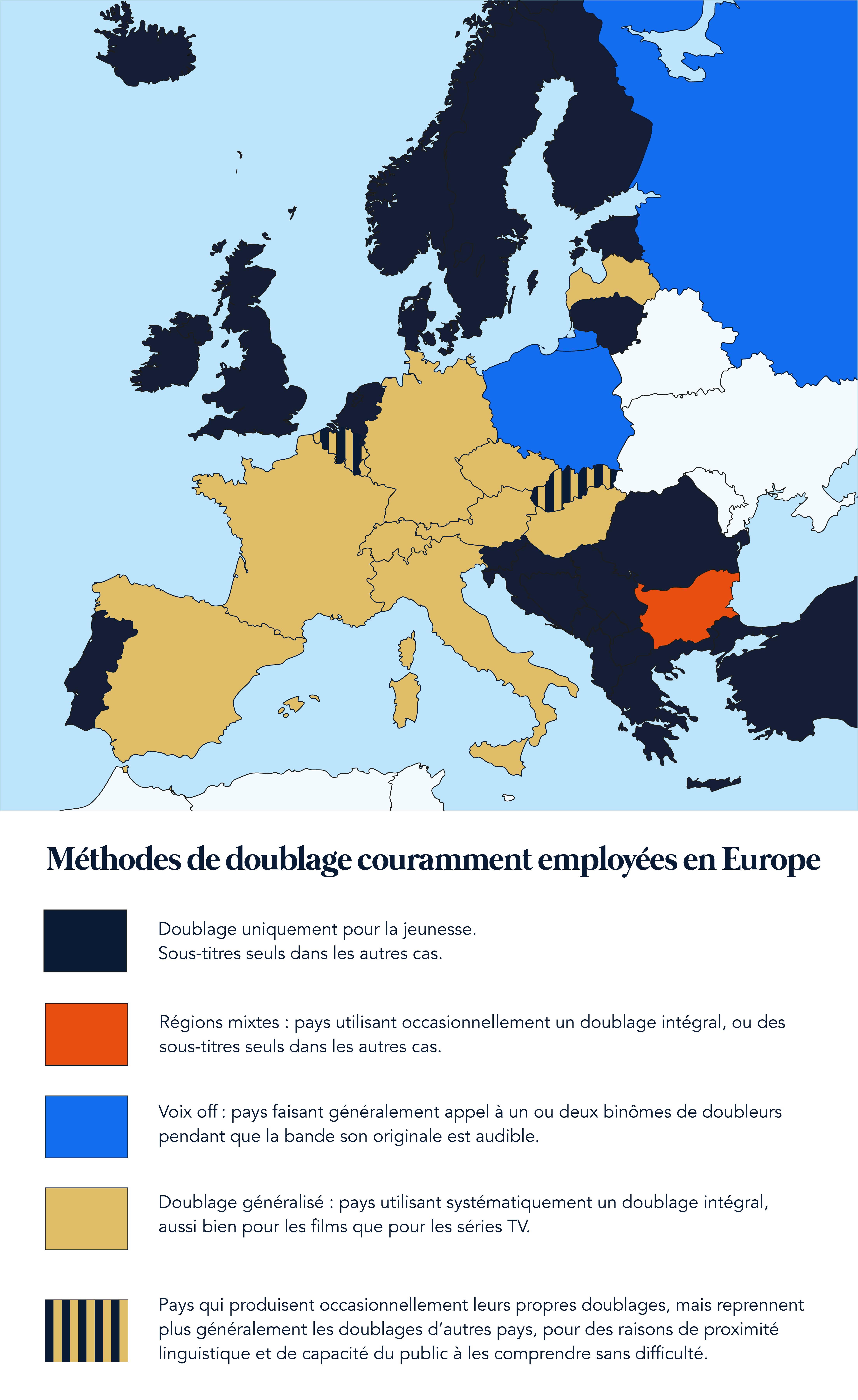 European-countries-dubbing-vertical-1
